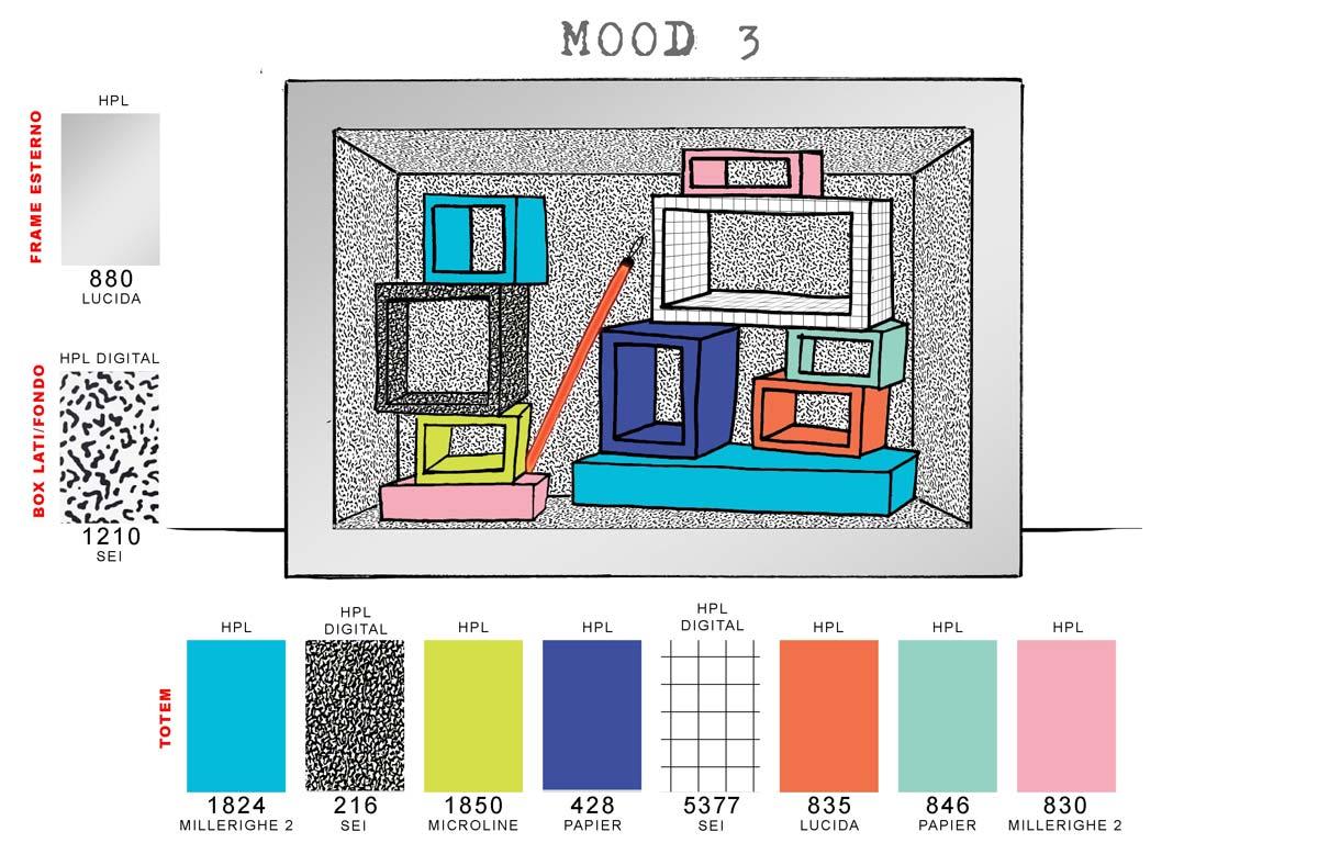 Mood 3 Design Shanghai, Abet Laminati