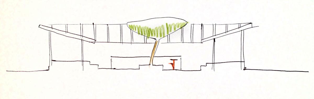 Sketch Design Bar 2019